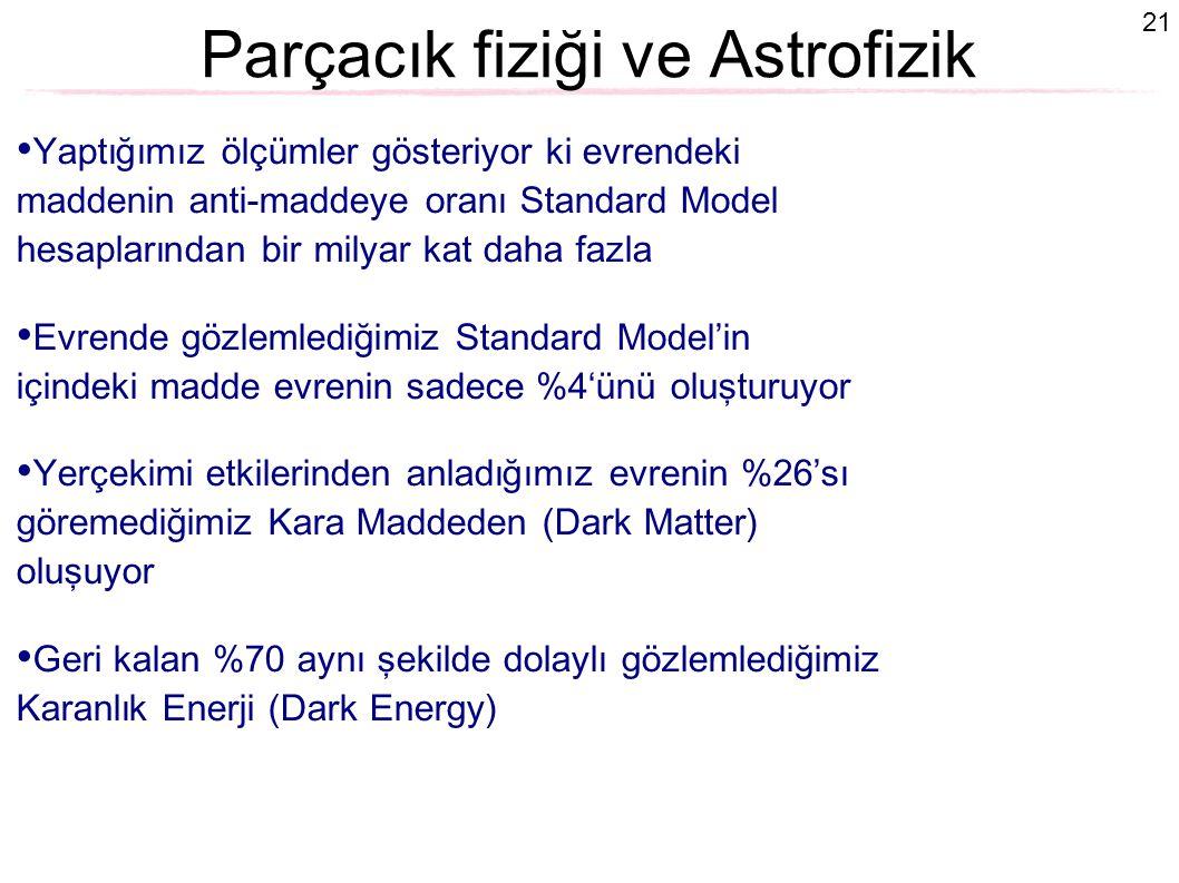 21 Parçacık fiziği ve Astrofizik Yaptığımız ölçümler gösteriyor ki evrendeki maddenin anti-maddeye oranı Standard Model hesaplarından bir milyar kat d