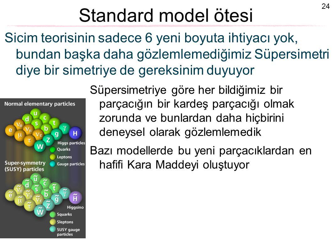 24 Standard model ötesi Sicim teorisinin sadece 6 yeni boyuta ihtiyacı yok, bundan başka daha gözlemlemediğimiz Süpersimetri diye bir simetriye de ger