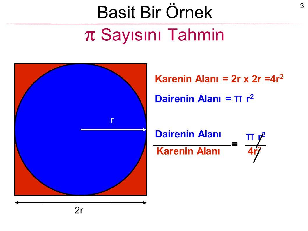 3 Karenin Alanı = 2r x 2r =4r 2 r 2r Dairenin Alanı = π r 2 Dairenin Alanı Karenin Alanı = π r 2 4r 2 Basit Bir Örnek π Sayısını Tahmin