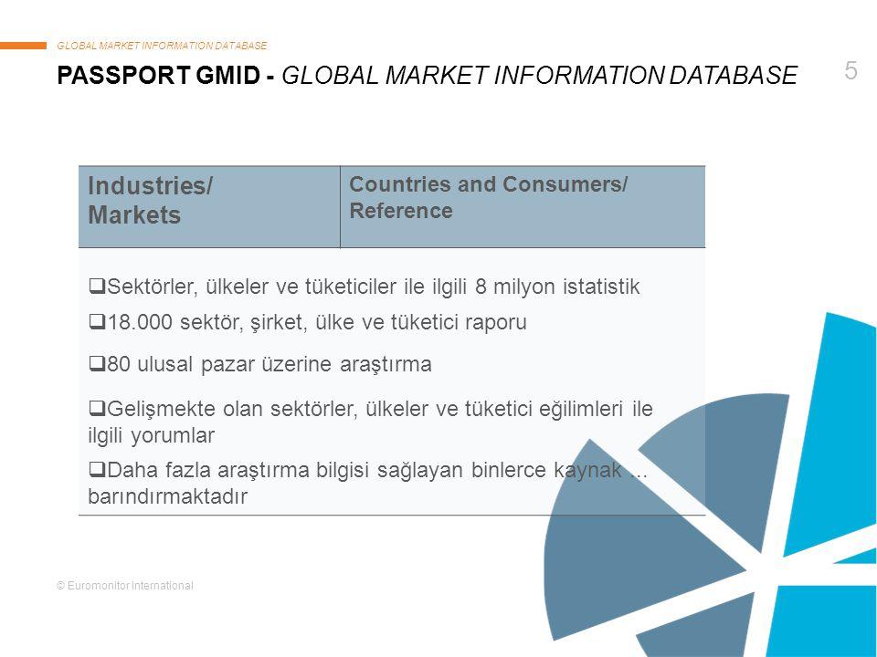 © Euromonitor International 5 PASSPORT GMID - GLOBAL MARKET INFORMATION DATABASE GLOBAL MARKET INFORMATION DATABASE Industries/ Markets Countries and