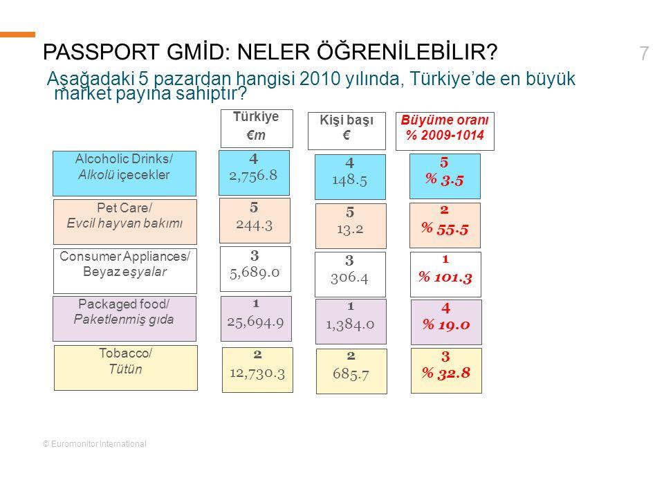 © Euromonitor International 7 PASSPORT GMİD: NELER ÖĞRENİLEBİLIR? Aşağadaki 5 pazardan hangisi 2010 yılında, Türkiye'de en büyük market payına sahiptı