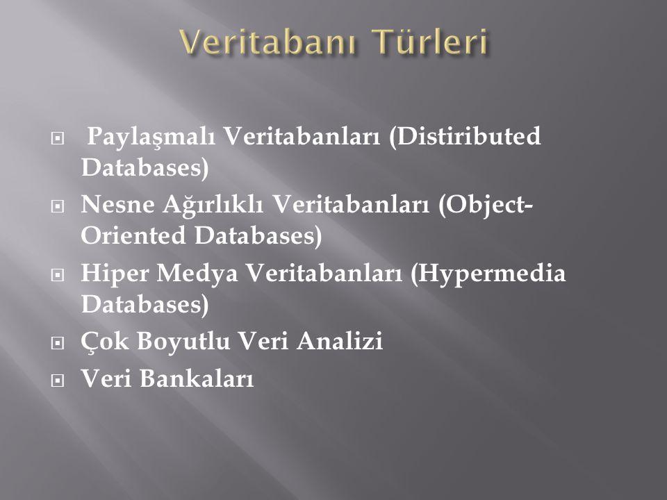  Paylaşmalı Veritabanları (Distiributed Databases)  Nesne Ağırlıklı Veritabanları (Object- Oriented Databases)  Hiper Medya Veritabanları (Hypermedia Databases)  Çok Boyutlu Veri Analizi  Veri Bankaları