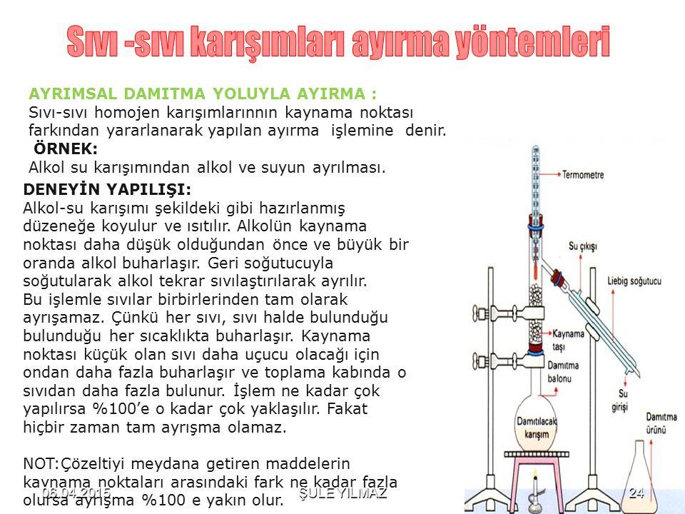 AYRIMSAL DAMITMA YOLUYLA AYIRMA : Sıvı-sıvı homojen karışımlarınnın kaynama noktası farkından yararlanarak yapılan ayırma işlemine denir. ÖRNEK: Alkol