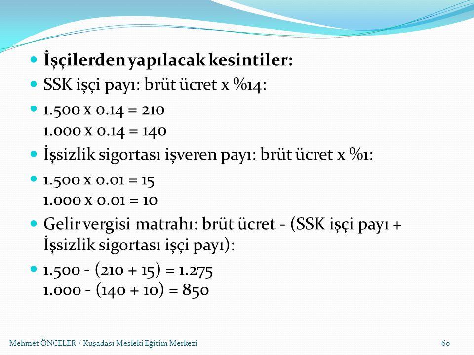 Mehmet ÖNCELER / Kuşadası Mesleki Eğitim Merkezi60 İşçilerden yapılacak kesintiler: SSK işçi payı: brüt ücret x %14: 1.500 x 0.14 = 210 1.000 x 0.14 =