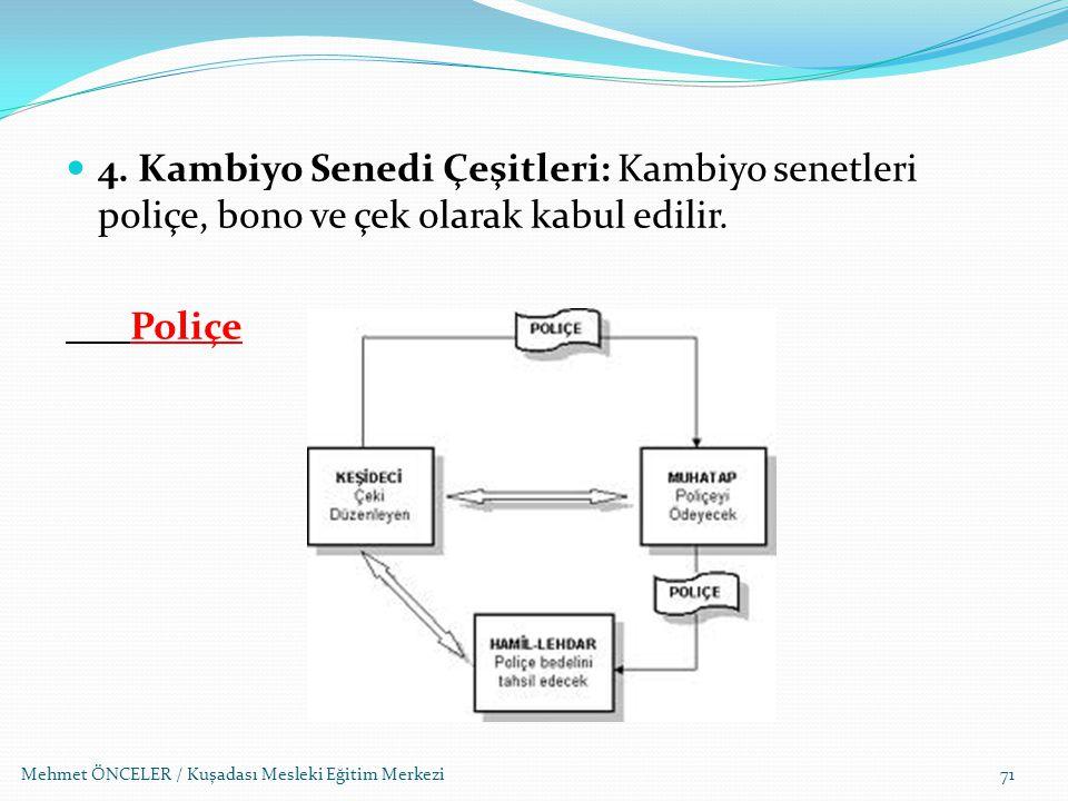 Mehmet ÖNCELER / Kuşadası Mesleki Eğitim Merkezi71 4. Kambiyo Senedi Çeşitleri: Kambiyo senetleri poliçe, bono ve çek olarak kabul edilir. Poliçe