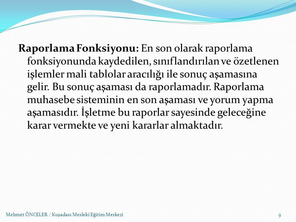 Mehmet ÖNCELER / Kuşadası Mesleki Eğitim Merkezi80 Şekil Şartları: T.T.K.