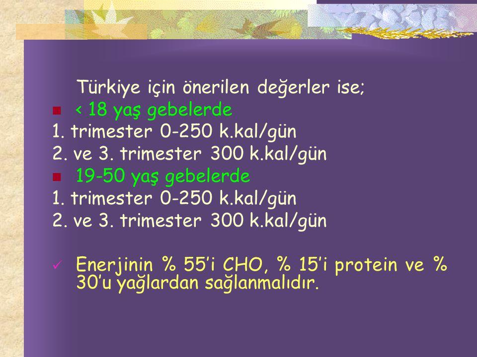 Türkiye için önerilen değerler ise; < 18 yaş gebelerde 1.