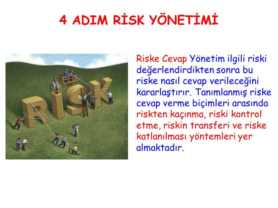 4 ADIM RİSK YÖNETİMİ Riske Cevap Yönetim ilgili riski değerlendirdikten sonra bu riske nasıl cevap verileceğini kararlaştırır. Tanımlanmış riske cevap