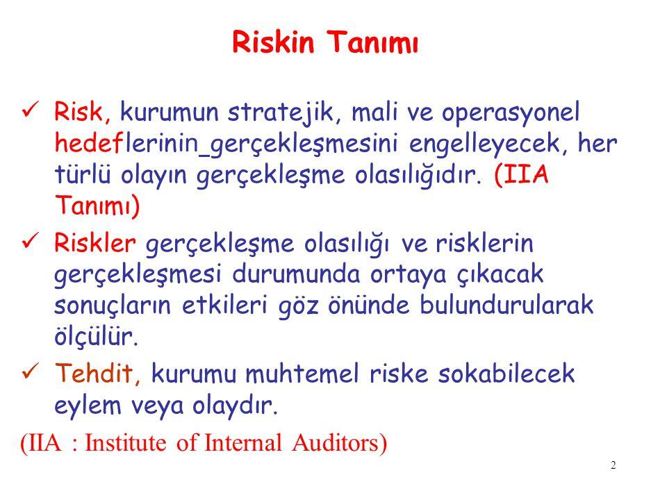 2 Riskin Tanımı Risk, kurumun stratejik, mali ve operasyonel hedeflerini n gerçekleşmesini engelleyecek, her türlü olayın gerçekleşme olasılığıdır. (I