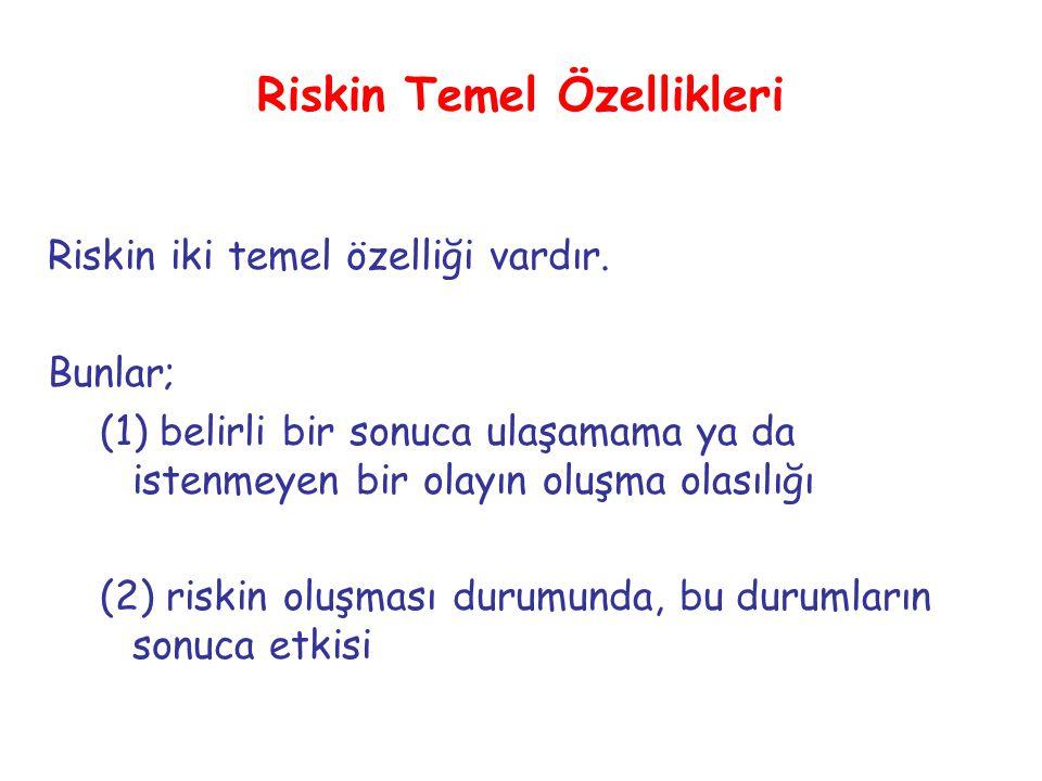 Riskin Temel Özellikleri Riskin iki temel özelliği vardır. Bunlar; (1) belirli bir sonuca ulaşamama ya da istenmeyen bir olayın oluşma olasılığı (2) r