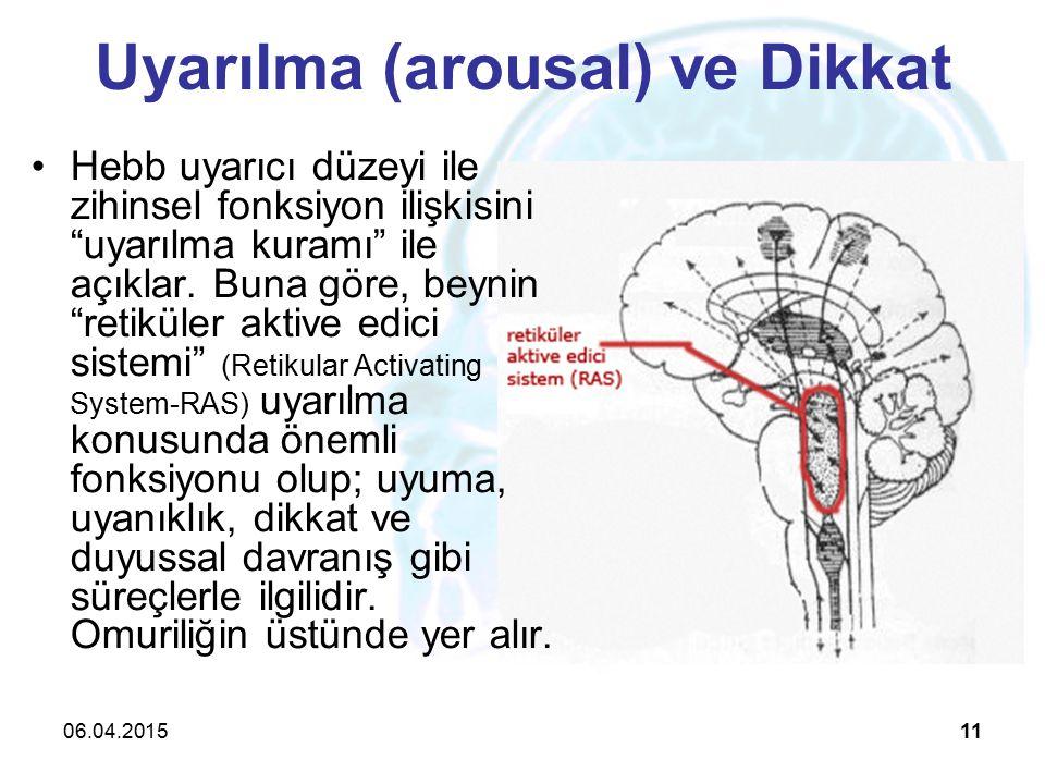 06.04.201511 Uyarılma (arousal) ve Dikkat Hebb uyarıcı düzeyi ile zihinsel fonksiyon ilişkisini uyarılma kuramı ile açıklar.