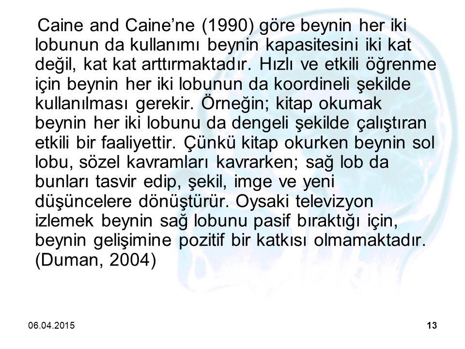 06.04.201513 Caine and Caine'ne (1990) göre beynin her iki lobunun da kullanımı beynin kapasitesini iki kat değil, kat kat arttırmaktadır.