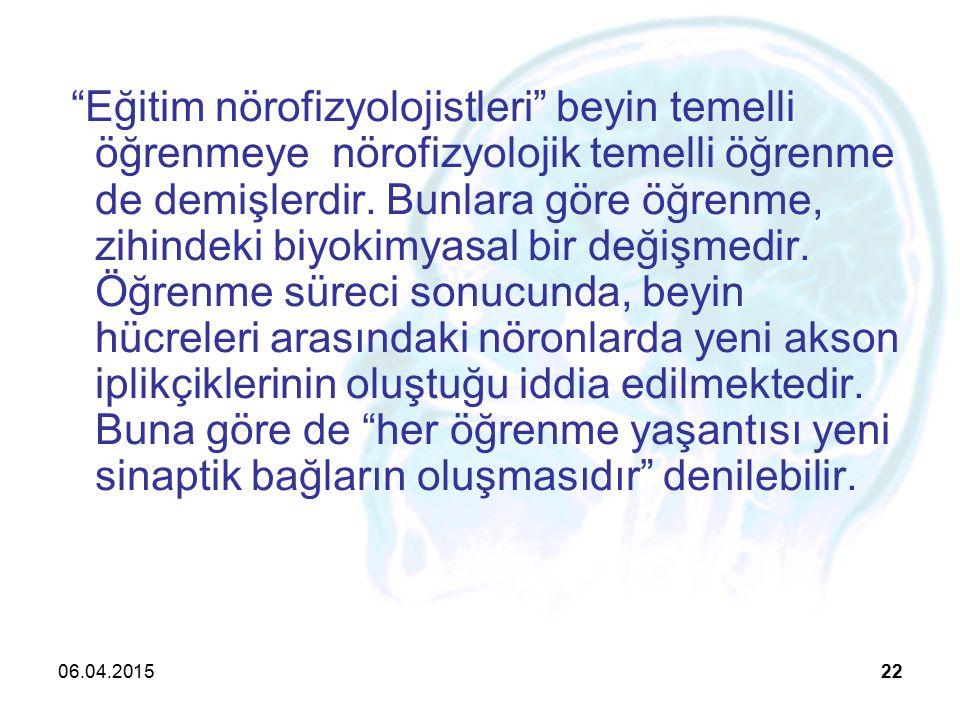 06.04.201522 Eğitim nörofizyolojistleri beyin temelli öğrenmeye nörofizyolojik temelli öğrenme de demişlerdir.