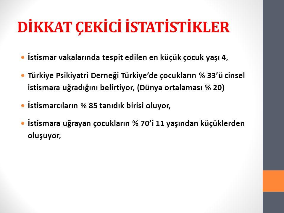 DİKKAT ÇEKİCİ İSTATİSTİKLER  İstismar vakalarında tespit edilen en küçük çocuk yaşı 4,  Türkiye Psikiyatri Derneği Türkiye'de çocukların % 33'ü cinsel istismara uğradığını belirtiyor, (Dünya ortalaması % 20)  İstismarcıların % 85 tanıdık birisi oluyor,  İstismara uğrayan çocukların % 70'i 11 yaşından küçüklerden oluşuyor,