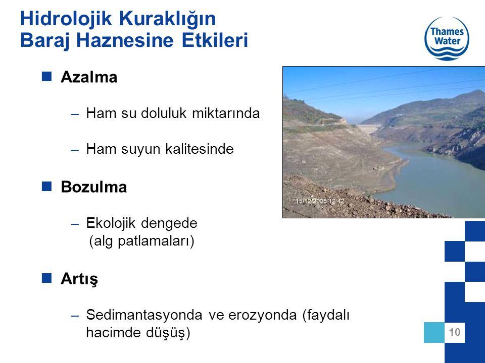 10 Hidrolojik Kuraklığın Baraj Haznesine Etkileri Azalma –Ham su doluluk miktarında –Ham suyun kalitesinde Bozulma –Ekolojik dengede (alg patlamaları)