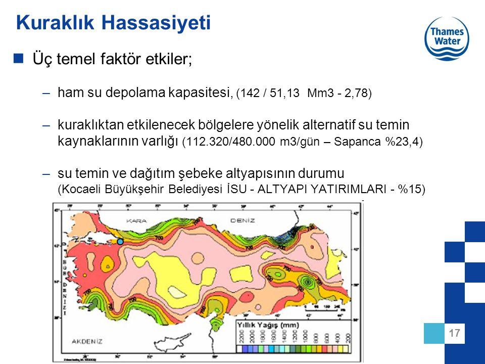 17 Kuraklık Hassasiyeti Üç temel faktör etkiler; –ham su depolama kapasitesi, (142 / 51,13 Mm3 - 2,78) –kuraklıktan etkilenecek bölgelere yönelik alte