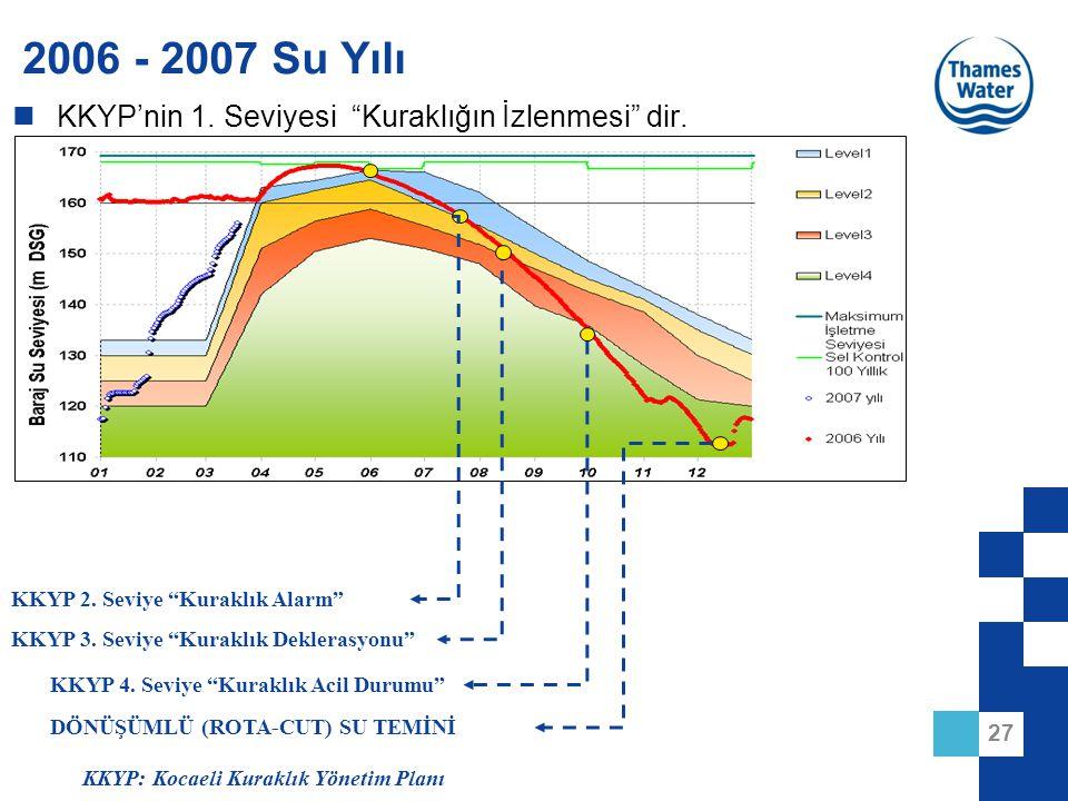 """27 2006 - 2007 Su Yılı KKYP'nin 1. Seviyesi """"Kuraklığın İzlenmesi"""" dir. KKYP 2. Seviye """"Kuraklık Alarm"""" KKYP 3. Seviye """"Kuraklık Deklerasyonu"""" KKYP 4."""