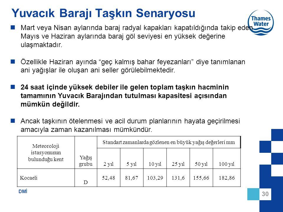 30 Yuvacık Barajı Taşkın Senaryosu Meteoroloji istasyonunun bulunduğu kent Yağış grubu Standart zamanlarda gözlenen en büyük yağış değerleri mm 2 yıl5