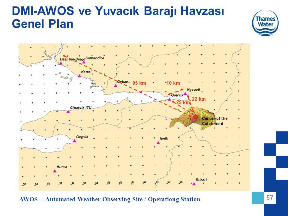 57 DMI-AWOS ve Yuvacık Barajı Havzası Genel Plan AWOS – Automated Weather Observing Site / Operationg Station