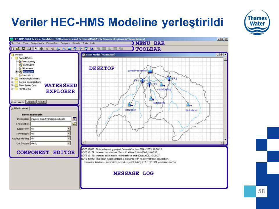 58 Veriler HEC-HMS Modeline yerleştirildi
