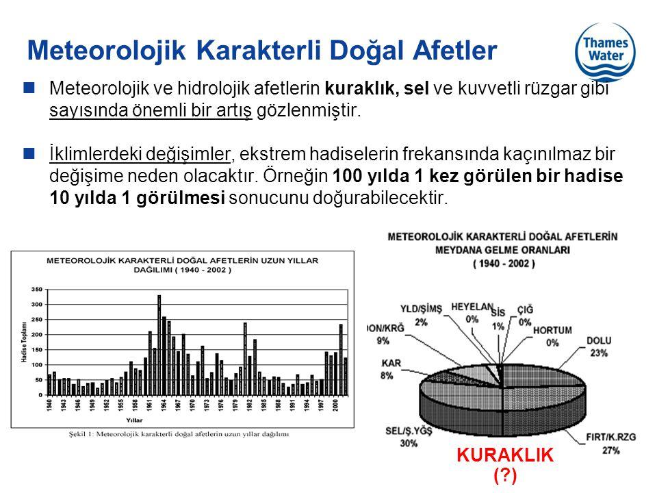 17 Kuraklık Hassasiyeti Üç temel faktör etkiler; –ham su depolama kapasitesi, (142 / 51,13 Mm3 - 2,78) –kuraklıktan etkilenecek bölgelere yönelik alternatif su temin kaynaklarının varlığı (112.320/480.000 m3/gün – Sapanca %23,4) –su temin ve dağıtım şebeke altyapısının durumu (Kocaeli Büyükşehir Belediyesi İSU - ALTYAPI YATIRIMLARI - %15)
