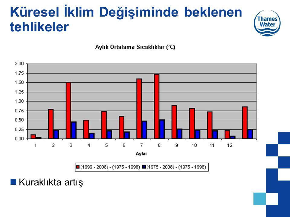 39 Havza Karakterinin Tanımlanması Bu amaçla tamamlanan projeler ; –İzmit Yuvacık Barajı Su Toplama Havzasının Yenilenebilir Doğal Kaynaklarının Su Üretimi (Kalite, Miktar ve Rejim) Amacıyla Planlanması (Kavakçılık Enstitüsü & İstanbul Üniversitesi & KBB) –Kirazdere Reservoir Operational Study Project (UNUT & ITU) –Batimetrik Ölçüm ve Sediman Dağılım Haritasının Oluşturulması (TW) –Atmosferik-Hidrolojik Model Entegrasyonu Projesi (ODTÜ & AÜ & TW)
