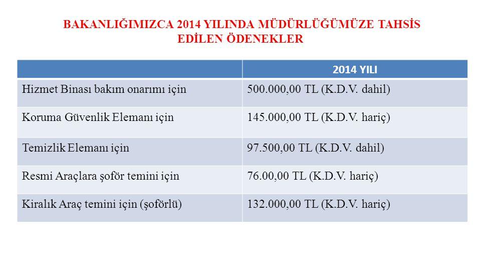 2014 YILI Hizmet Binası bakım onarımı için500.000,00 TL (K.D.V. dahil) Koruma Güvenlik Elemanı için145.000,00 TL (K.D.V. hariç) Temizlik Elemanı için9