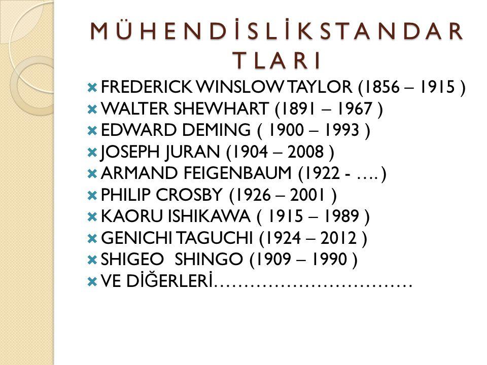 FREDERICK WINSLOW TAYLOR (1856 – 1915 ) A.B.D.li makine mühendisi ve endüstriyel idare uzmanıdır.