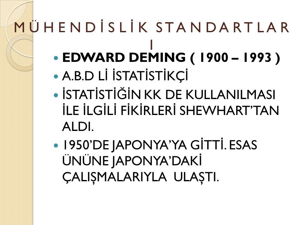 EDWARD DEMING ( 1900 – 1993 ) 1960 YILINDA JAPON İ MPARATORU TARAFINDAN KUTSAL HAZ İ NE DÜZEN İ ÖDÜLÜ İ LE ÖDÜLLEND İ R İ LD İ.