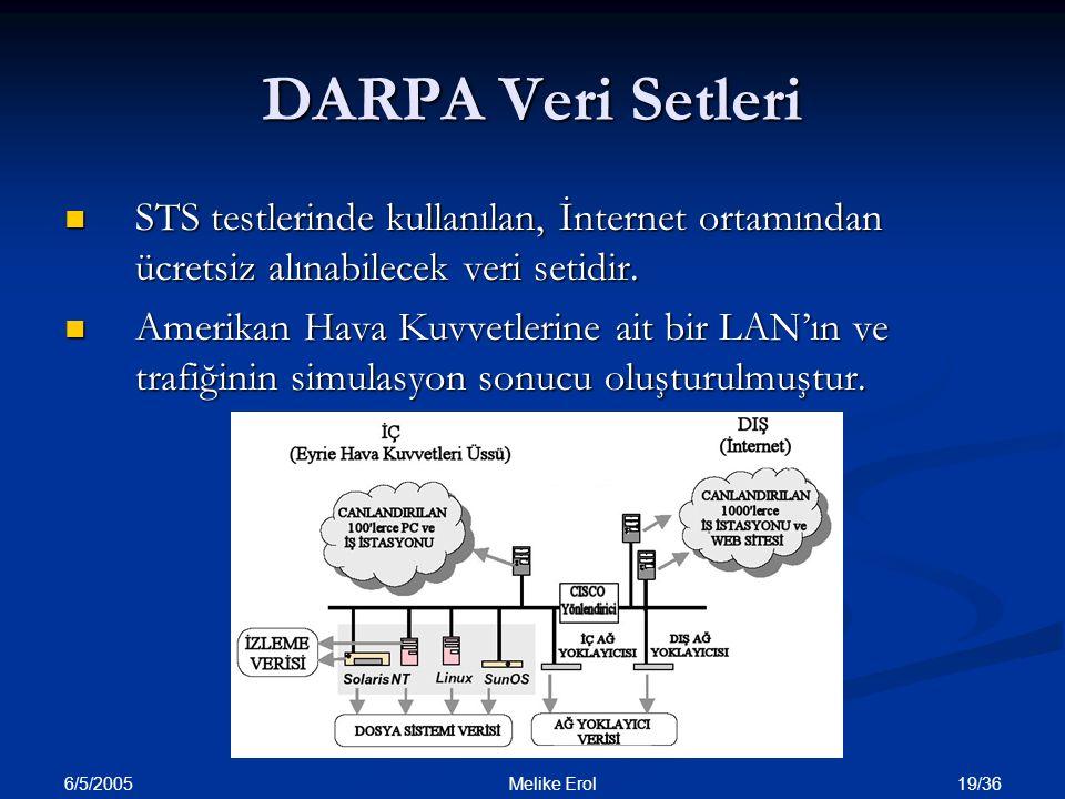 6/5/2005 19/36 Melike Erol DARPA Veri Setleri STS testlerinde kullanılan, İnternet ortamından ücretsiz alınabilecek veri setidir. STS testlerinde kull