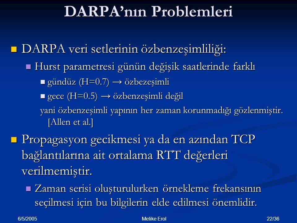 6/5/2005 22/36 Melike Erol DARPA'nın Problemleri DARPA veri setlerinin özbenzeşimliliği: DARPA veri setlerinin özbenzeşimliliği: Hurst parametresi gün