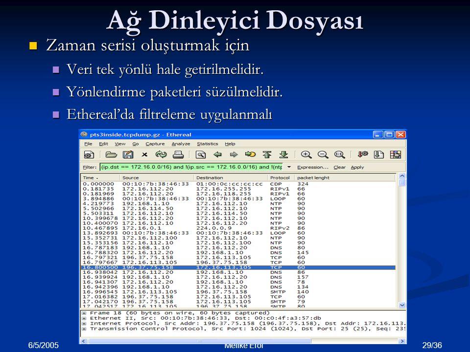6/5/2005 29/36 Melike Erol Ağ Dinleyici Dosyası Zaman serisi oluşturmak için Zaman serisi oluşturmak için Veri tek yönlü hale getirilmelidir. Veri tek