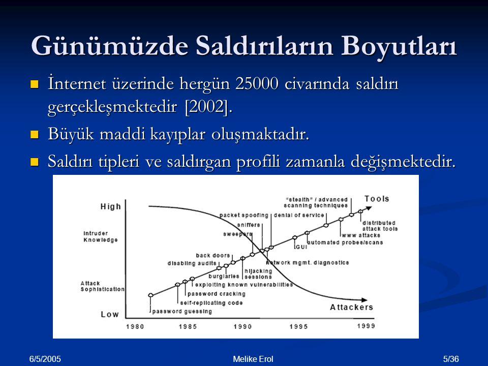 6/5/2005 26/36 Melike Erol Anormallik tespitinde istatistiksel yöntemleri kullanan yakın tarihli çalışmalar - 4 MIB verisi ile çalışan Barford et al.