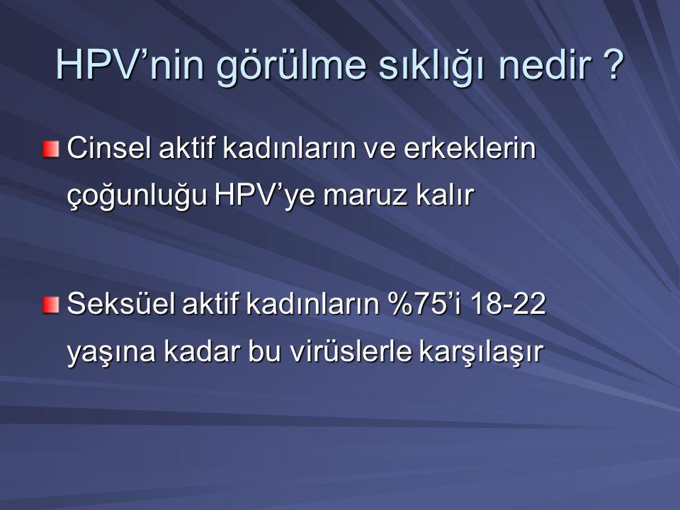 HPV'nin görülme sıklığı nedir ? Cinsel aktif kadınların ve erkeklerin çoğunluğu HPV'ye maruz kalır Seksüel aktif kadınların %75'i 18-22 yaşına kadar b
