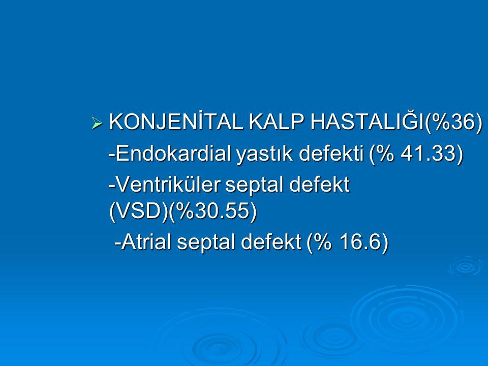  Simian çizgisi (%70)  Oblik palpebral fissur (%100)  Katarakt (%2)  Epilepsi (%10)  Basık burun kökü  Brakisefali  Klinodaktili  Epikantus  Skrotal dil  Displastik kulak yapısı
