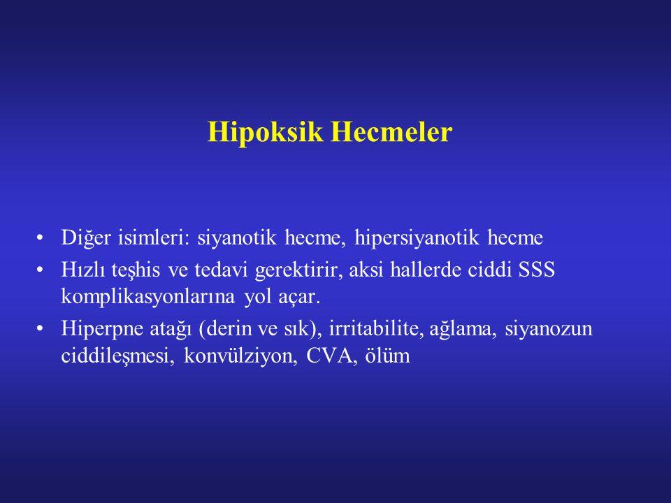 Hipoksik Hecmeler Diğer isimleri: siyanotik hecme, hipersiyanotik hecme Hızlı teşhis ve tedavi gerektirir, aksi hallerde ciddi SSS komplikasyonlarına yol açar.