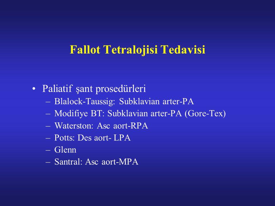 Fallot Tetralojisi Tedavisi Paliatif şant prosedürleri –Blalock-Taussig: Subklavian arter-PA –Modifiye BT: Subklavian arter-PA (Gore-Tex) –Waterston: Asc aort-RPA –Potts: Des aort- LPA –Glenn –Santral: Asc aort-MPA
