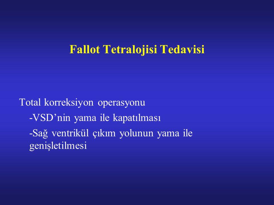 Fallot Tetralojisi Tedavisi Total korreksiyon operasyonu -VSD'nin yama ile kapatılması -Sağ ventrikül çıkım yolunun yama ile genişletilmesi