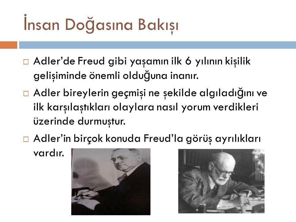 İ nsan Do ğ asına Bakışı  Adler'de Freud gibi yaşamın ilk 6 yılının kişilik gelişiminde önemli oldu ğ una inanır.  Adler bireylerin geçmişi ne şekil