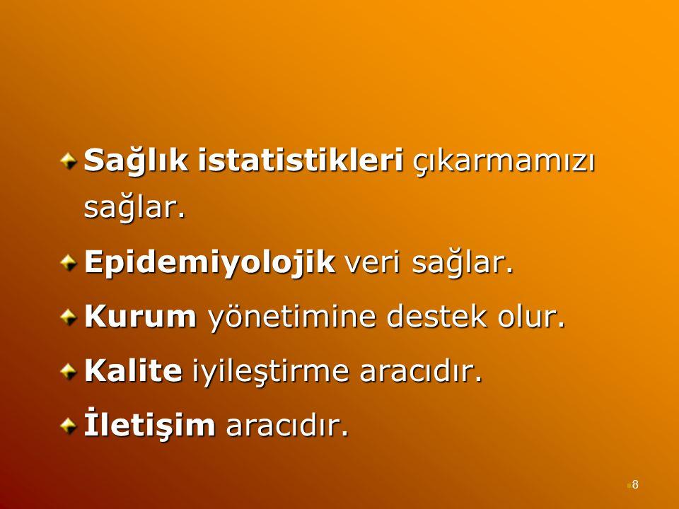 19 Birey Adı: Ahmet Esen Dosya numarası: 131291 Kaydı tutan: Dr.