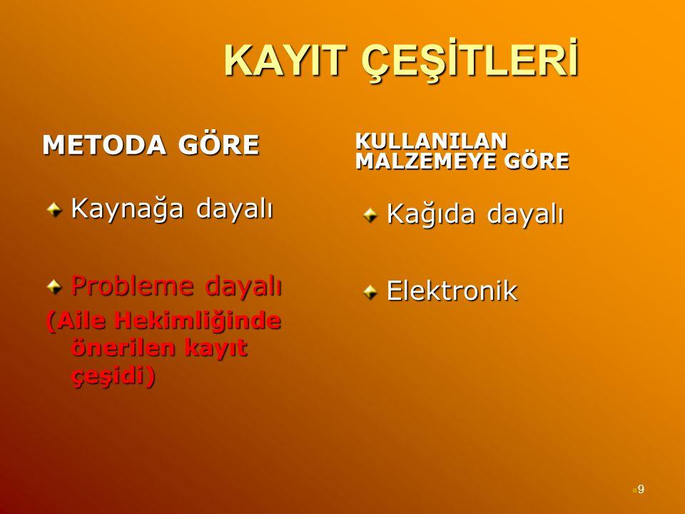 20 Birey Adı: Ahmet Esen Dosya numarası: 131291 Kaydı tutan: Dr.