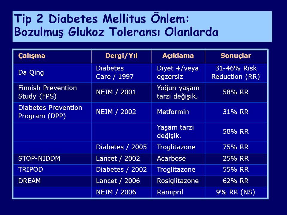 Tip 2 Diabetes Mellitus Önlem: Bozulmuş Glukoz Toleransı Olanlarda ÇalışmaDergi/YılAçıklamaSonuçlar Da Qing Diabetes Care / 1997 Diyet +/veya egzersiz