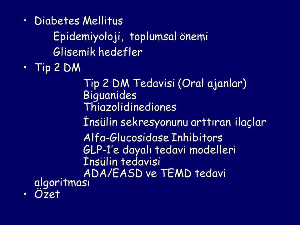 Diabetes Mellitus Epidemiyoloji, toplumsal önemi Glisemik hedefler Tip 2 DM Tip 2 DM Tedavisi (Oral ajanlar) Biguanides Thiazolidinediones İnsülin sek