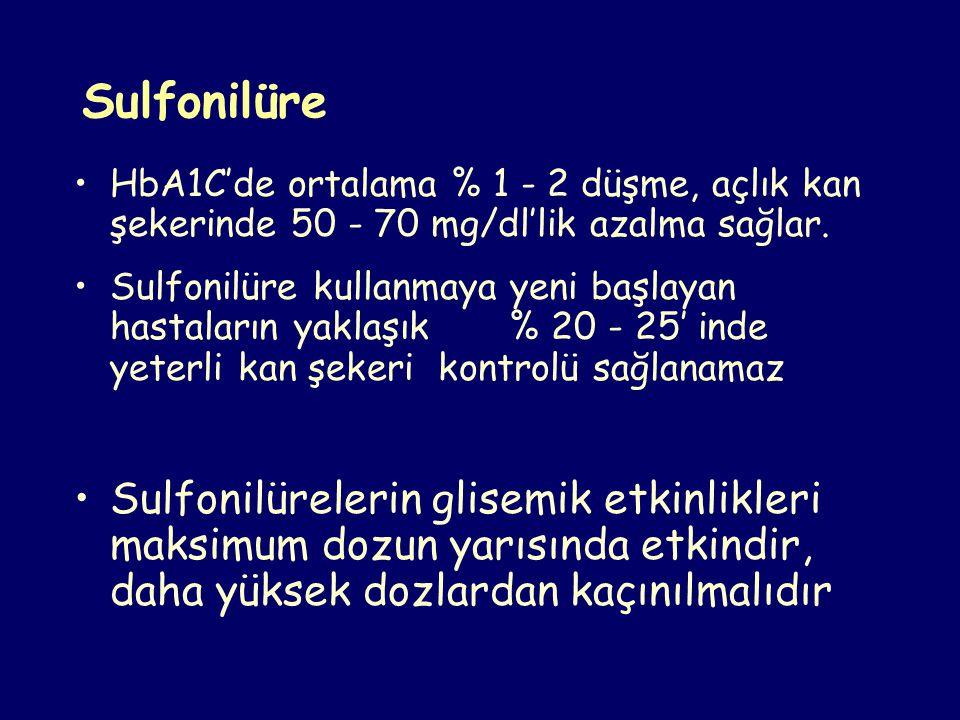 Sulfonilüre HbA1C'de ortalama % 1 - 2 düşme, açlık kan şekerinde 50 - 70 mg/dl'lik azalma sağlar. Sulfonilüre kullanmaya yeni başlayan hastaların yakl