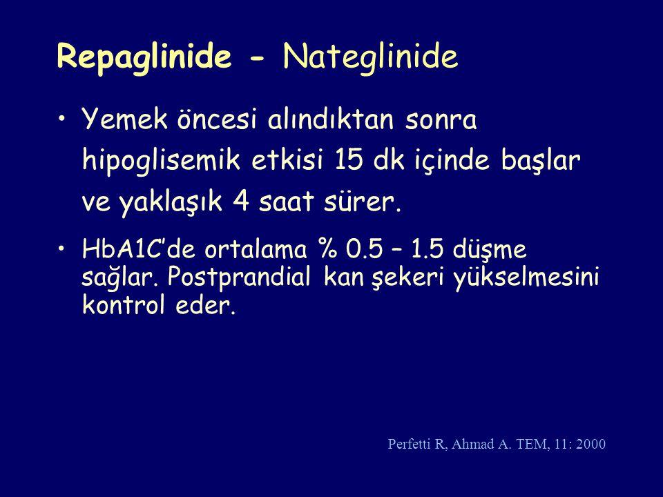 Repaglinide - Nateglinide Yemek öncesi alındıktan sonra hipoglisemik etkisi 15 dk içinde başlar ve yaklaşık 4 saat sürer. HbA1C'de ortalama % 0.5 – 1.