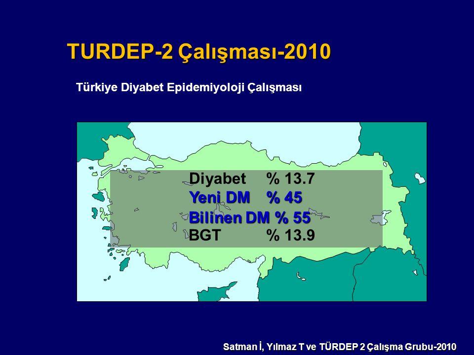 Diyabet % 13.7 Yeni DM % 45 Yeni DM % 45 Bilinen DM % 55 Bilinen DM % 55 BGT % 13.9 Satman İ, Yılmaz T ve TÜRDEP 2 Çalışma Grubu-2010 TURDEP-2 Çalışma