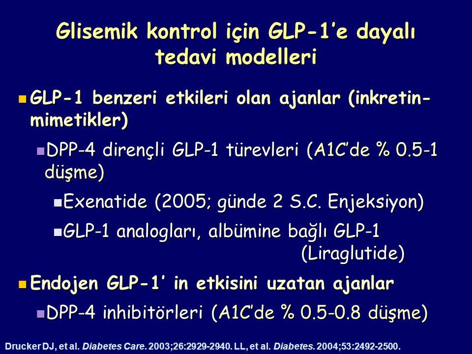 Glisemik kontrol için GLP-1'e dayalı tedavi modelleri Drucker DJ, et al. Diabetes Care. 2003;26:2929-2940. LL, et al. Diabetes. 2004;53:2492-2500. GLP