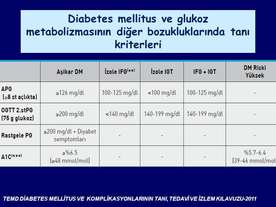 Diabetes mellitus ve glukoz metabolizmasının diğer bozukluklarında tanı kriterleri TEMD DİABETES MELLİTUS VE KOMPLİKASYONLARININ TANI, TEDAVİ VE İZLEM
