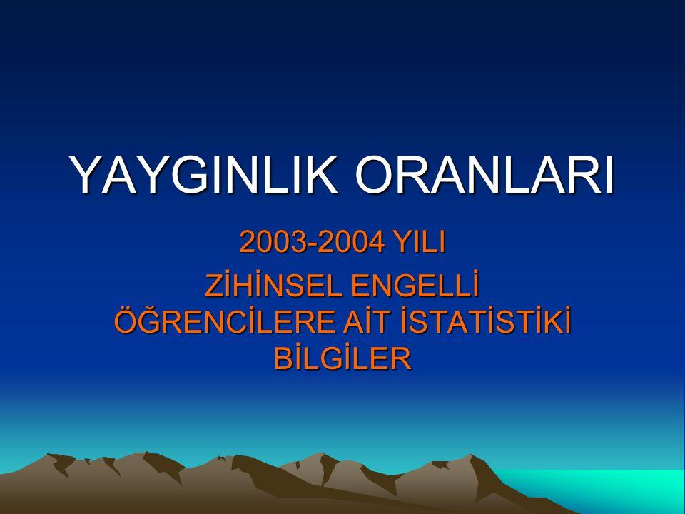 YAYGINLIK ORANLARI 2003-2004 YILI ZİHİNSEL ENGELLİ ÖĞRENCİLERE AİT İSTATİSTİKİ BİLGİLER