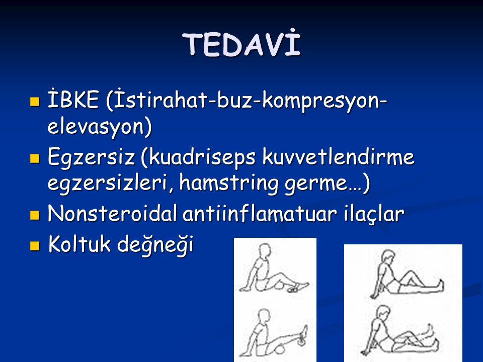 TEDAVİ İBKE (İstirahat-buz-kompresyon- elevasyon) İBKE (İstirahat-buz-kompresyon- elevasyon) Egzersiz (kuadriseps kuvvetlendirme egzersizleri, hamstri